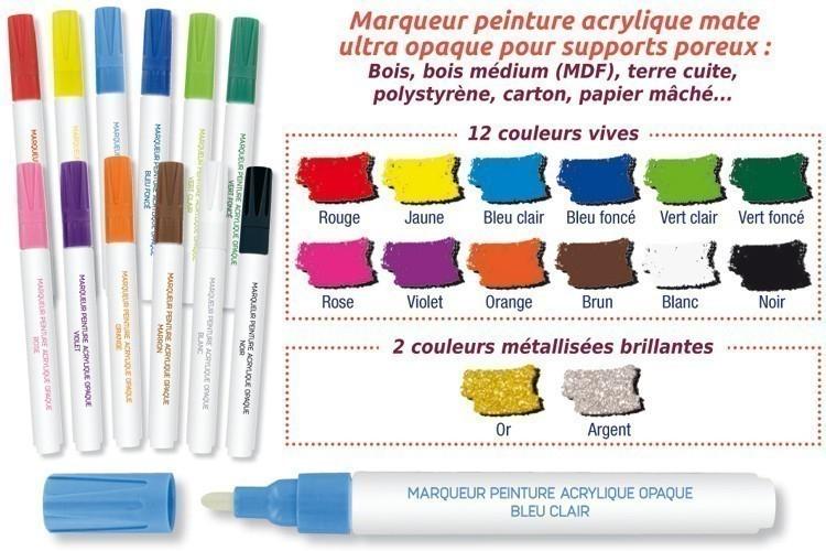 3324eb81807 Marqueurs peinture pour Bois