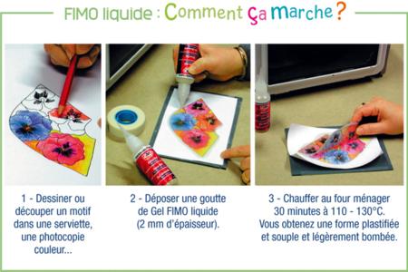 Gel Fimo liquide 50 ml - Décorations Fimo – 10doigts.fr