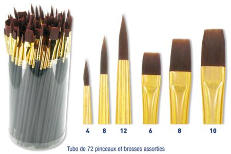 Pinceaux à poils synthétiques - Pinceaux poils synthétiques – 10doigts.fr