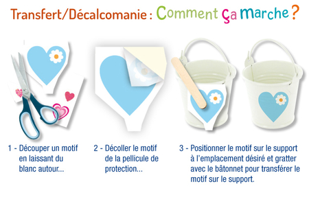 "Transferts décalcomanies ""Printemps"" - Transferts, décalcomanies – 10doigts.fr"