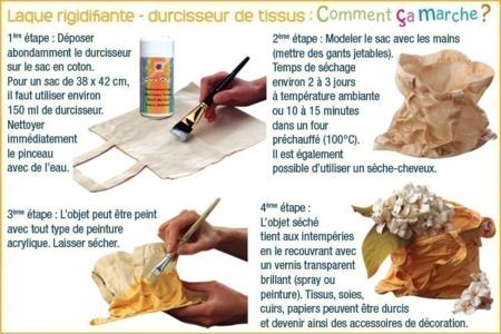 Laque rigidifiante durcisseur de tissus - Colles et enduits – 10doigts.fr