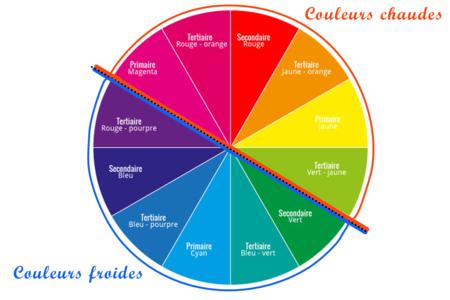 Gouache 10 DOIGTS - 10 flacons de 250 ml - Gouaches 10 DOIGTS – 10doigts.fr