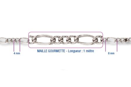 Chaîne argent vieilli Gourmette - 1 m - Chaînes bijoux – 10doigts.fr