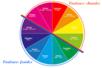Gouache GIOTTO 1 Litre haute qualité  - 13 couleurs au choix - Gouaches GIOTTO – 10doigts.fr